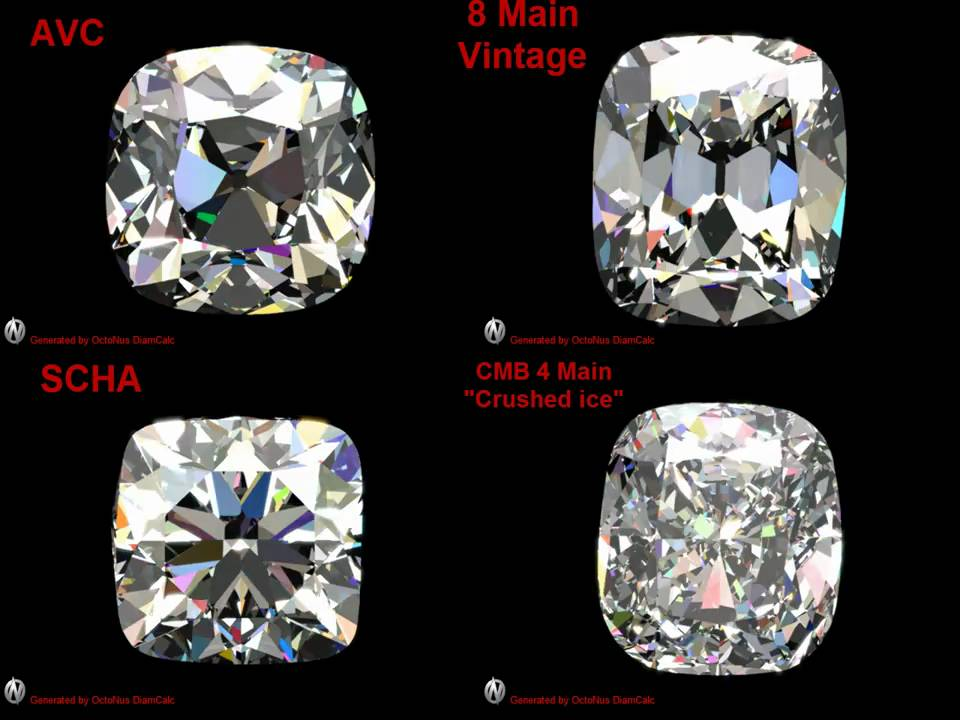 Comparing 4 Different Cushion Diamonds Cutting Styles