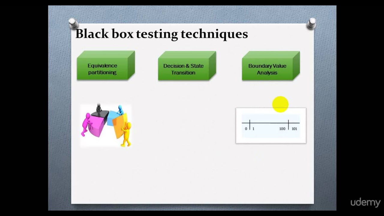 what is black box testing techniques