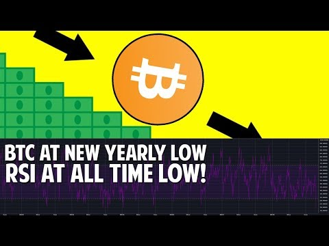Bitcoin At New YEARLY LOW! *RSI At All Time Low...*
