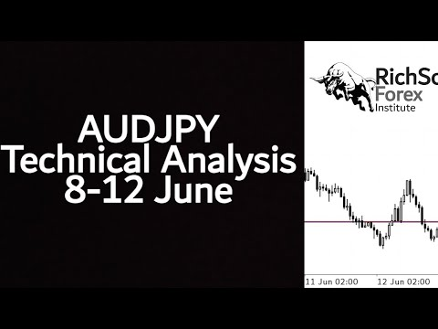 technical-analysis-for-audjpy-8-12-june-(rfi-signals)