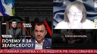 Украина: Зеленский, Арестович, Аваков...