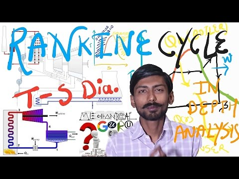 [HINDI]RANKINE CYCLE | T – S DIAGRAM | RANKINE CYCLE & THERMODYNAMICS TRICKS & INDEPTH STUDY