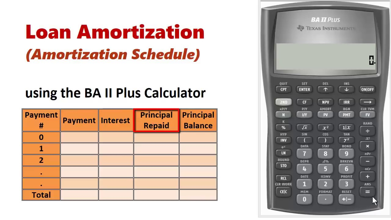 amortization schedule using ba ii plus youtube
