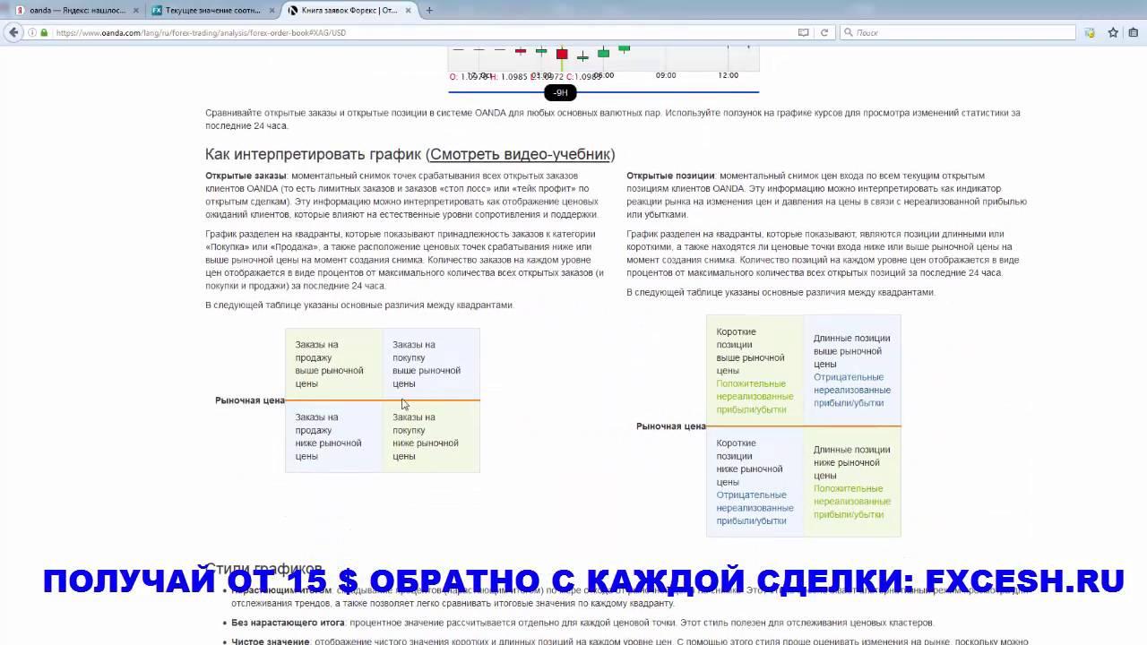 Информеры открытых сделок рынка форекс форекс фигуры технический анализ