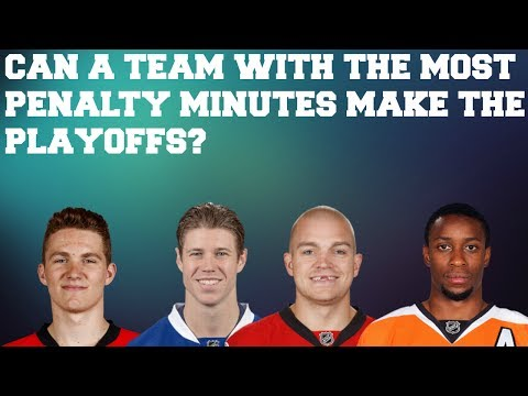 CAN A TEAM WITH THE MOST PENALTY MINUTES MAKE THE PLAYOFFS??   NHL 17   ARCADE REGIMENT