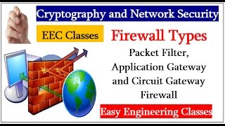Firewall Types Packet Filter, Application Gateway and Circuit Gateway Firewall