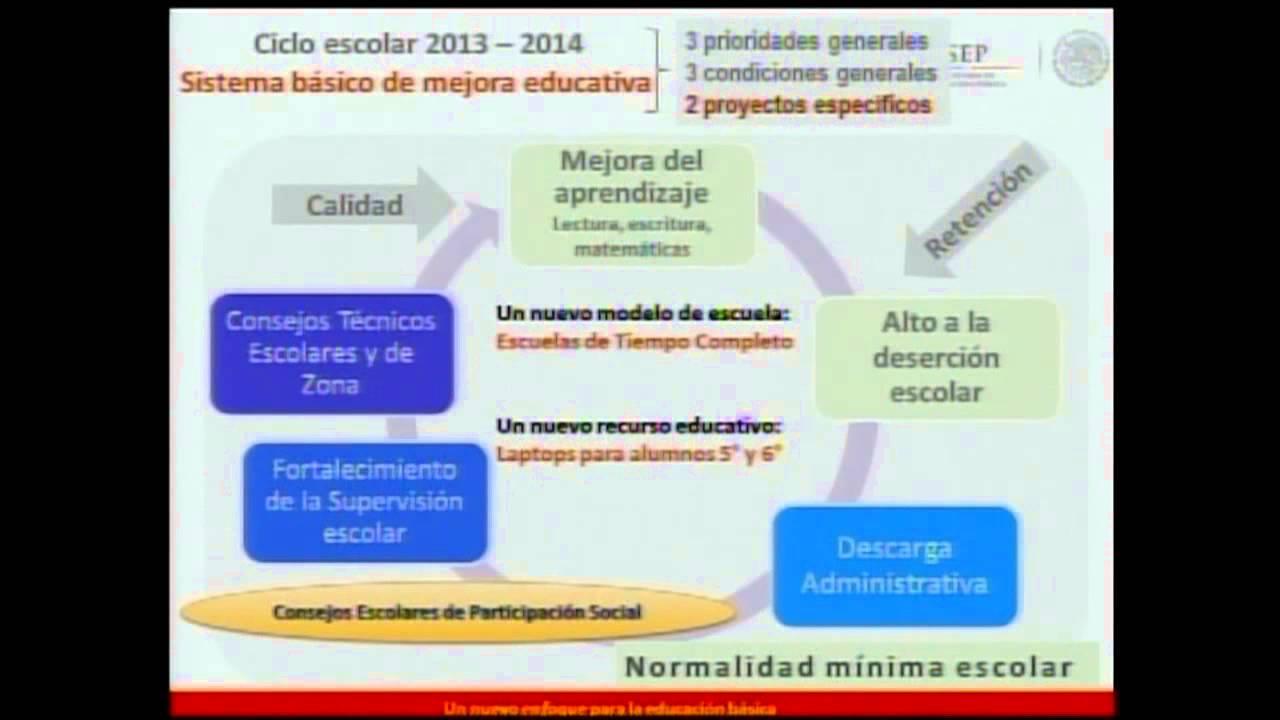 Presentación Un Nuevo Enfoque De Trabajo Para La Educación Básica