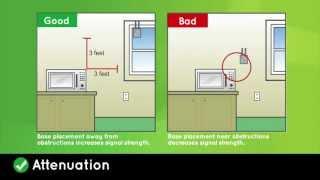 How To Install Your Custom-shape Havahart® Wireless Dog Fence
