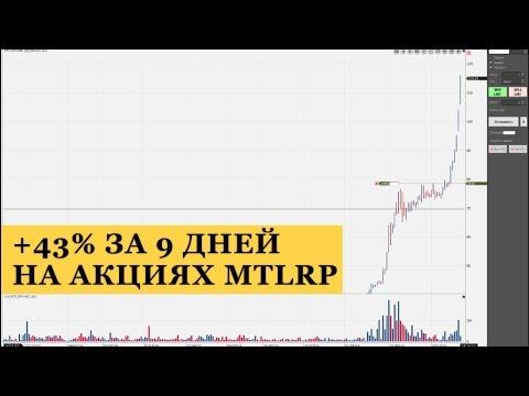 Рынок алкогольной продукции России, алкогольная отрасль