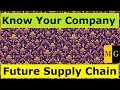 Future Supply Chain Solutions (Future Group)Know Your Company  by Markets Guruji