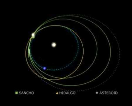 The ESA's Asteroid Intercept Mission Video