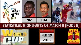 ICC Cricket World Cup 2015 – Statistical Highlights of Match 8 – UAE vs Zimbabwe