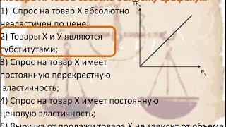 видео Тесты по экономике (11 класс)
