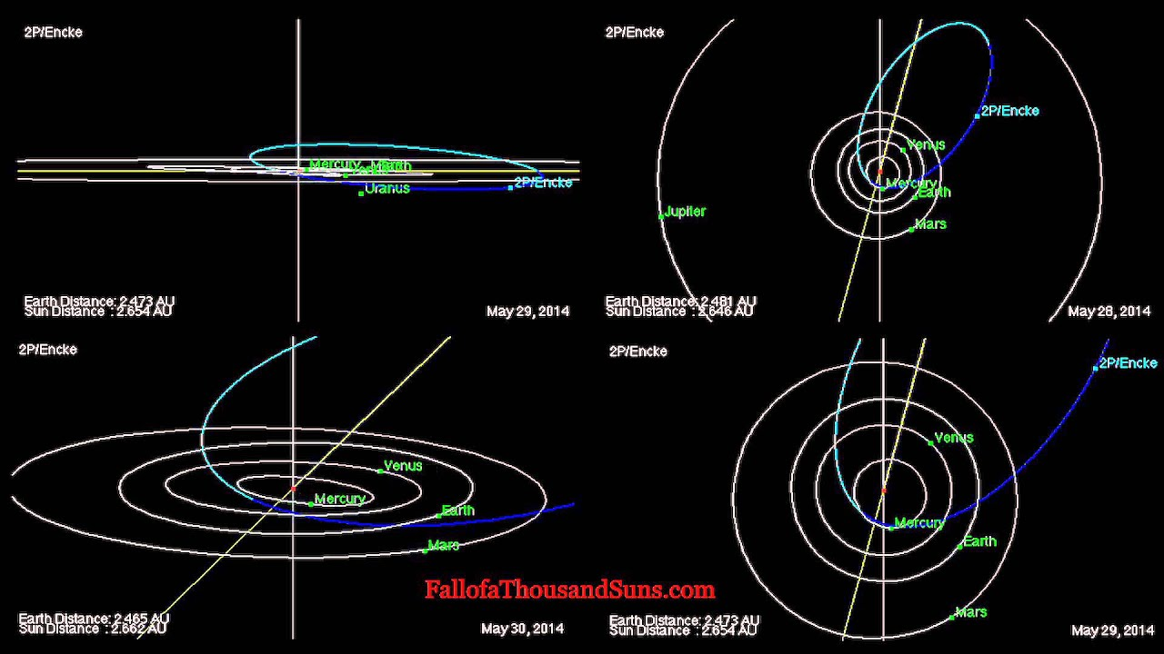 Comet Encke Orbit - Path calculated by Jet Propulsion ...