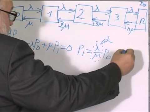 Лекция 17: Конечное состояние системы. Схема гибели и размножения