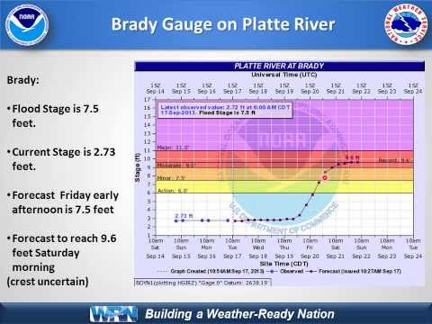 Update to Briefing on South Platte & Platte River Flooding in Southwest Nebraska