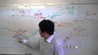 公認マインドマップインストラクターによる、数学の解説。 記憶とはイメ...