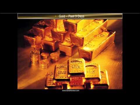 Gold & Silver Price Analysis - November 26, 2015 - US Dollar & Mining Sector