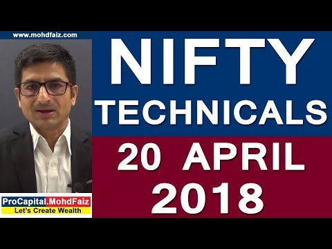 NIFTY TECHNICALS 20 APRIL 2018