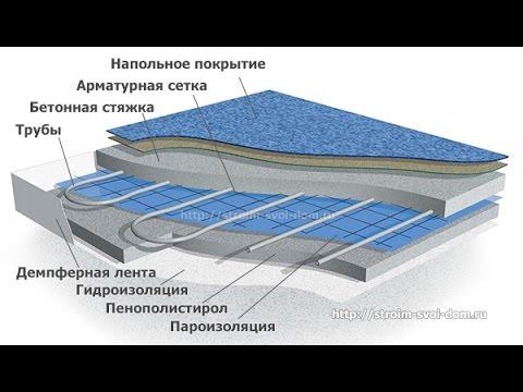 0 - Який тепла підлога краще — водяний або електричний в приватному будинку?