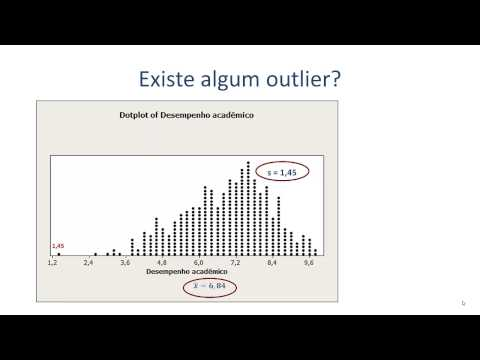 Estatística Descritiva - Outliers, boxplot e padronização