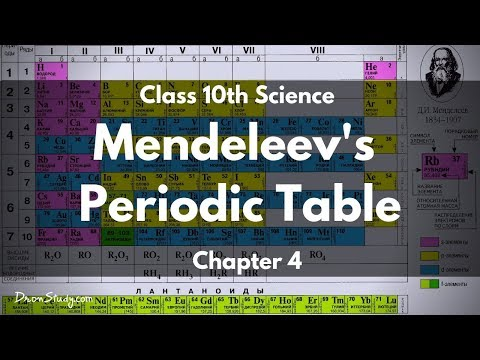 Periodic classification of elements mendeleevs periodic table periodic classification of elements mendeleevs periodic table cbse class 10 x science urtaz Image collections