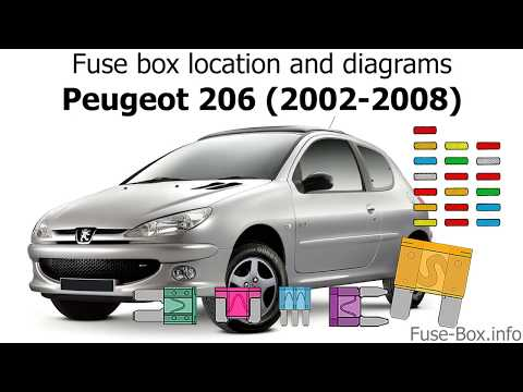 fuse box location and diagrams peugeot 206 (2002 2008) youtube Fuse Box Diagram