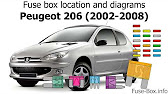 fuse box location and diagrams: peugeot 206 (2002-2008)  youtube