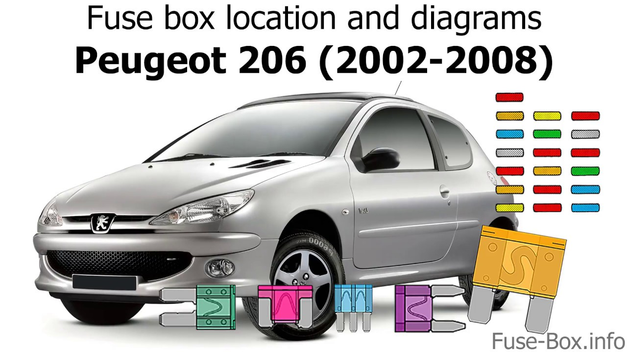 fuse box location and diagrams peugeot 206 2002 2008  [ 1280 x 720 Pixel ]