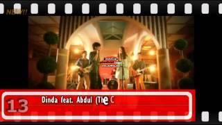AZ30 Chart Indonesia (9-18 Mei 2013)