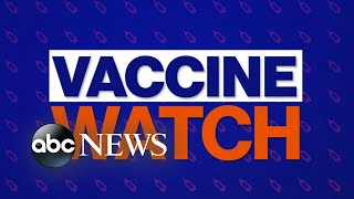 Vaccine Watch: When will a COVID-19 vaccine be ready?