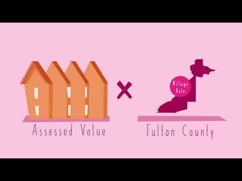 Understanding Your Property Assessments
