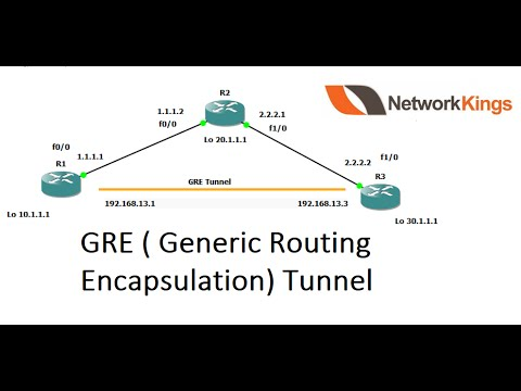 GRE Tunnel - Generic Routing Encapsulation