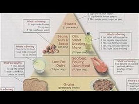 Nutrition Advice : Macrobiotic Diet Plan