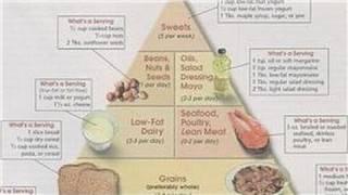 Nutrition Advice : Macrobiotic Diet Plan