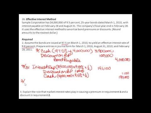 Review LTL 26 Discount on Bonds Payable