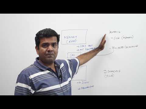 Introduction to Oracle Database Architecture - DBArch Video 2