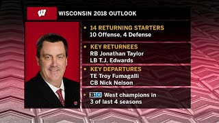 paul-chryst-previews-the-2018-season-wisconsin-big-ten-football-btn-live