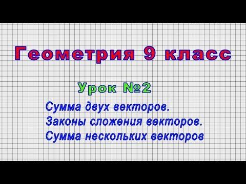 Как найти сумму 2 векторов