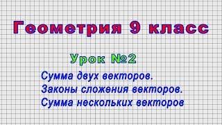 Геометрия 9 класс (Урок№2 - Сумма двух векторов. Законы сложения векторов.)