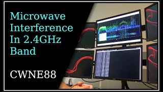 Microwave Interference in 2.4GHz band.