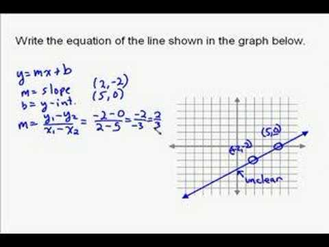write equation of a line Standard form equation of line-- what it is and how to graph it explained with examples and pictures and many practice problems.