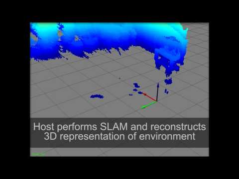 The Kinect Sensor in Mobile Robotics: Initial Experiments