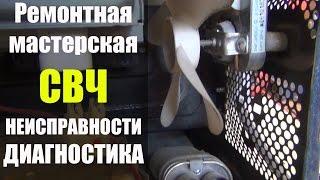 видео Устройство микроволновой печи
