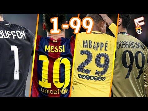 Числа Футболистов в настоящее время 1-99 В порядке (2017/2018)