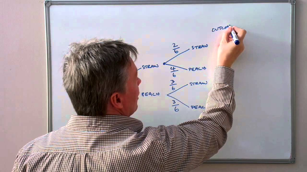 how to make a probability tree