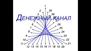 Фигура треугольник в технике изонить
