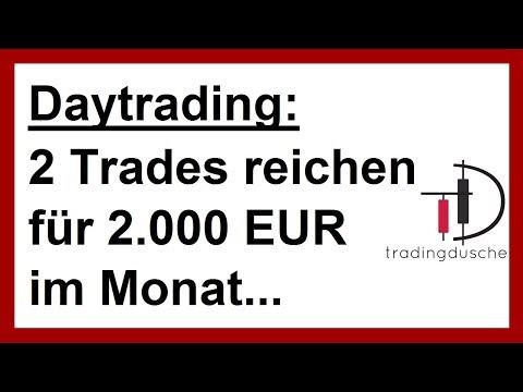 Daytrading Strategie: 2 Trades reichen für 2K im Monat (Daytrading lernen für Anfänger)