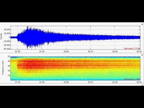 "Yellowstone Volcano's Steamboat Geyser 25th Eruption Seismic Analysis, Update on Strange ""Tremor"""