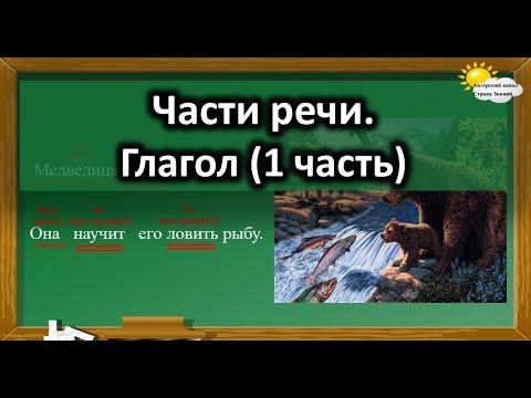 Видеоурок русский язык глагол